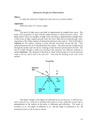 Why Is Light Refracted Refraction Of Light At A Plane Surface Object To Study The