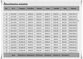 Amortization Mortgage Calculator Extra Payment Mortgage Amortization Calculator Extra Payments Spreadsheet