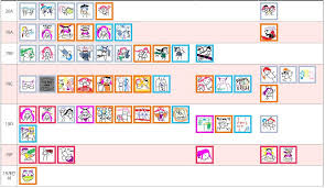 Sdvx Lv19 Unofficial Difficulty Chart Bemani