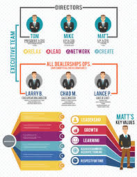 Entry 16 By Alfasatrya For Infographic Organizational Chart