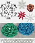 Схемы вязания цветов крючком с подробным описанием