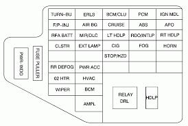 2001 chevy cavalier fuse diagram wiring diagram 2001 cavalier fuse diagram wiring diagrams favorites 2001 chevrolet cavalier wiring diagram 2001 cavalier fuse diagram