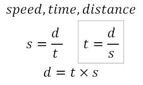 Speed Vs Velocity Speed Vs Velocity Flipped Lesson Lessons Tes Teach