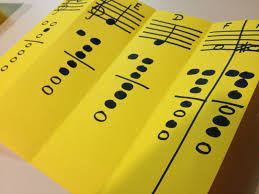 Have Students Make Their Own Foldable Recorder Fingering