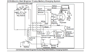 kohler command pro 13 wiring diagram wirdig 16 hp kohler ignition wiring diagram wiring amp engine diagram
