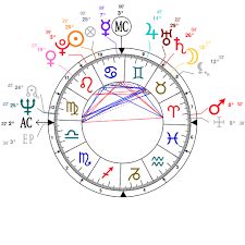 Tyler The Creator Natal Chart Astrology And Natal Chart Of Frank Farian Born On 1941 07 18