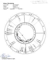 Basquiat Natal Chart The Allen Ginsberg Project Allens Astrological Chart