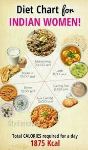 Balanced Diet Chart Indian Food Help Me To Make A Balance Diet Chart Brainly In