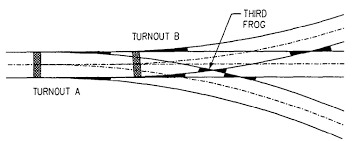 turnouts PA Crossover Diagrams at Turnout Crossover Wiring Diagram Turnout