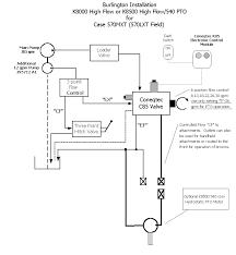 bic 570mxt lxt high flow pto system