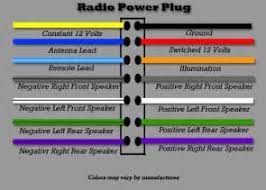 aftermarket radio wiring harness color code aftermarket kenwood stereo wire color code images on aftermarket radio wiring harness color code