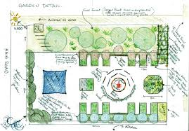 Small Picture Small Kitchen Garden Design
