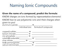 Chapter 2: Atoms, Ions and Compounds - ppt video online download