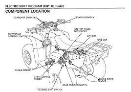 2000 honda recon rear end diagram electrical work wiring diagram \u2022 Honda ATV Ignition Switch Wiring Diagram honda recon diagrams honda wiring diagrams instructions rh appsxplora co 1998 honda recon 1997 honda recon