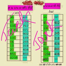 Thai Lotto Master Chart Route