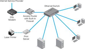 dsl wireless router diagram wiring diagram dsl wireless router diagram wiring diagram tutorial dsl wireless router diagram