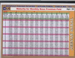 Lic Jeevan Saral Chart Pdf