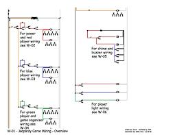 hammond power solutions wiring diagram new ac transformer wiring hammond transformer wiring diagram hammond power solutions wiring diagram new ac transformer wiring diagram fresh 480v to 120v transformer wiring