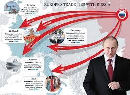 Image result for Russia in the European energy sector