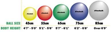 Body Ball Size Chart Thera Band Exercise Balls 45 55 65 75 Cm Pro Series
