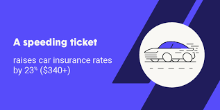 Speeding tickets can also hurt your pocketbook in other ways. How 26 Common Traffic Tickets Raise The Price You Pay For Car Insurance The Zebra