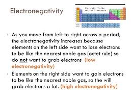 The Periodic Table. - ppt video online download