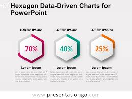 Hexagon Data Driven Charts For Powerpoint Powerpoint Design