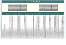 Amortization Loan Calculator Amortization Loan Calculator Excel Thessnmusic Club
