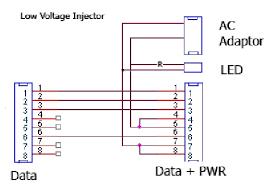 poe connector diagram wiring diagrams poe injector wiring diagram digital