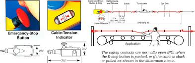 rockford systems page  cable push button e stop diagram