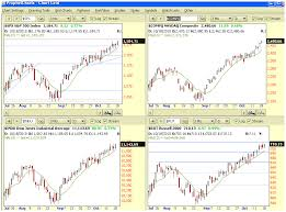 Nasdaq Quotes Best Nasdaq Premarket Quotes Aapl After Hours Nasdaq Friendsforphelps