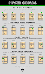 Power Chords Chart Open And Moveable Shapes
