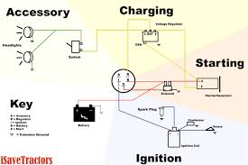 6 pole ignition switch wiring diagram wiring diagram simonand ford 3000 ignition switch wiring diagram at Ford Ignition Switch Wiring Diagram