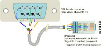 rs232 to rj45 wiring diagram wiring diagram yost serial device wiring rs232 on rj45