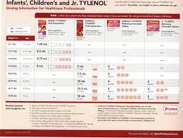 Pediatric Dosing Chart New Tylenol Dosing Chart Lovette August Pediatrics
