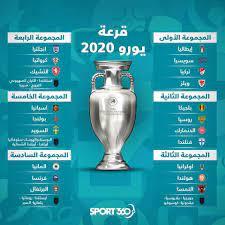 """صورة)نتائج قرعة بطولة كأس أمم أوروبا """"يورو 2020"""" - شبكة أطلس سبورت"""