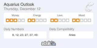 Aquarius Horoscope Daily