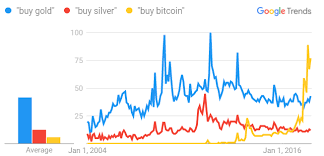 Bitcoin Isnt Gold Its Silver Gold News