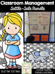 Tattling Vs Reporting Positive Behavior Focus
