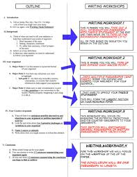 Exercise 28 1 Thesis Statements In Mla Papers