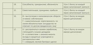 ЕГЭ Гражданское право класс Критерии оценивания контрольная работа 11 класс Гражданское право