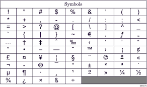 Symbols On Keyboard Entering Symbols