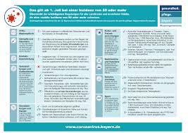 May 18, 2021 · 18.05.2021   bayern fitnessstudios, schule, kitas, tourismus: Coronavirus In Bayern Bayerisches Staatsministerium Fur Gesundheit Und Pflege