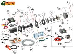 wiring diagram for ramsey winch wiring image ramsey winch wiring diagram wiring diagram on wiring diagram for ramsey winch