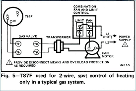 swamp cooler wiring swamp cooler wiring diagram new magnificent Wiring 230 Volt Fan at Swamp Cooler Switch Wiring Diagram