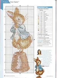 Pin By Elizabeth Aitken On X Stitch Beatrix Potter Cross