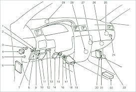 98 nissan sentra fuse box diagram diy enthusiasts wiring diagrams \u2022 2011 nissan sentra fuse diagram at 2011 Nissan Sentra Fuse Box
