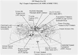 2001 honda civic engine diagram pleasant 2001 honda civic timing 2001 honda civic engine diagram marvelous 95 acura integra engine diagram 95 wiring diagram site of