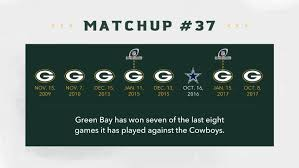 Infographic Packers Cowboys Preview