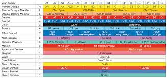Titanium Temperature Color Chart Ti